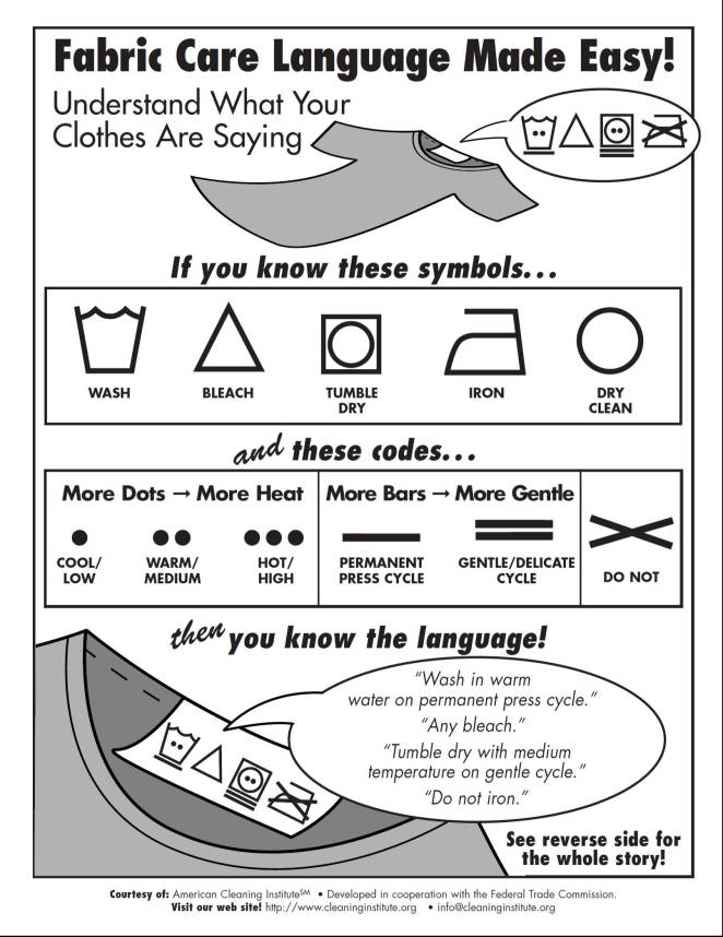 What Do Clothing Care Symbols Mean The Markr