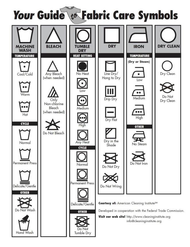 Fabric Care symbols textiles apparel laundry clothing labels care labels washing