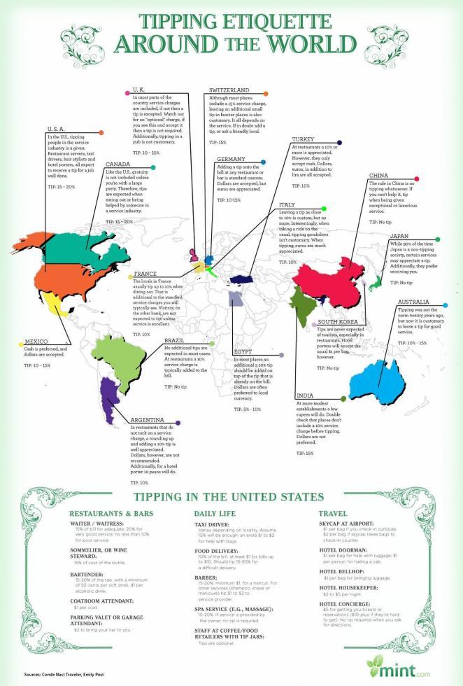 travel tipping procedures worldwide tips tip gratuity