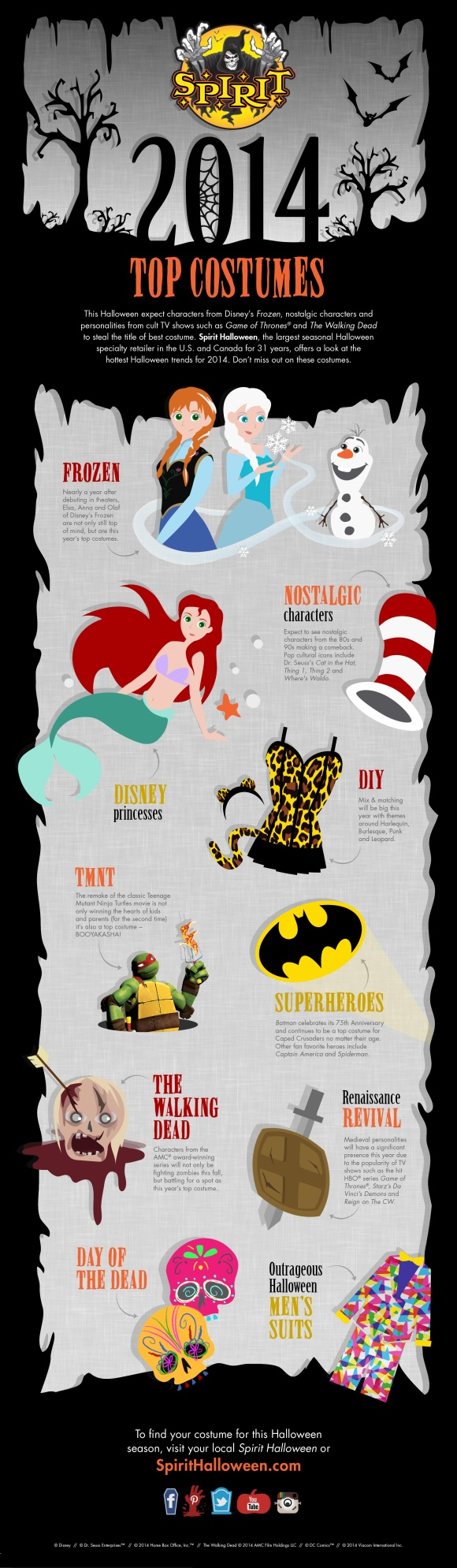Top Halloween costumes 2014