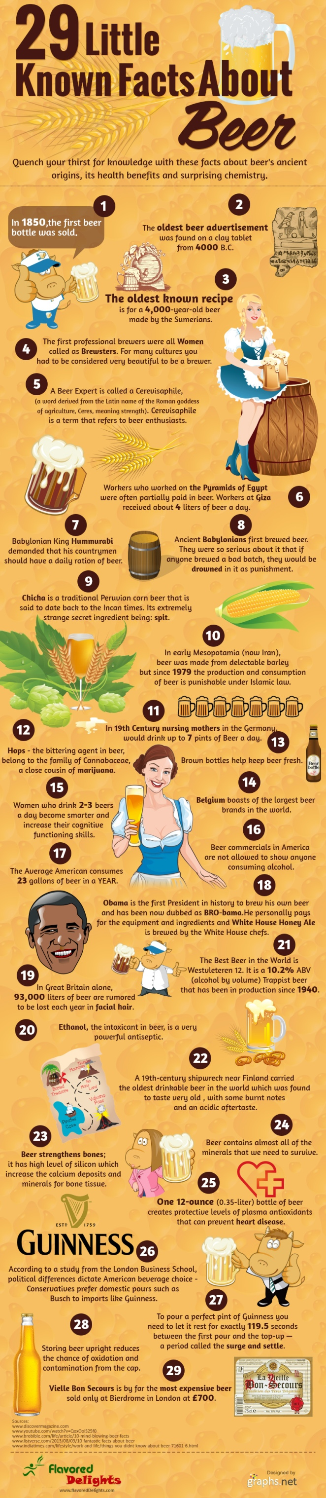 29 beer facts